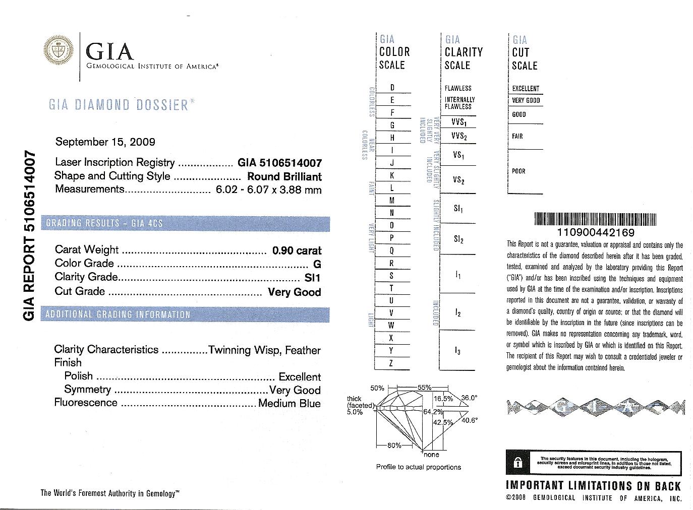 certyfikat diamenty