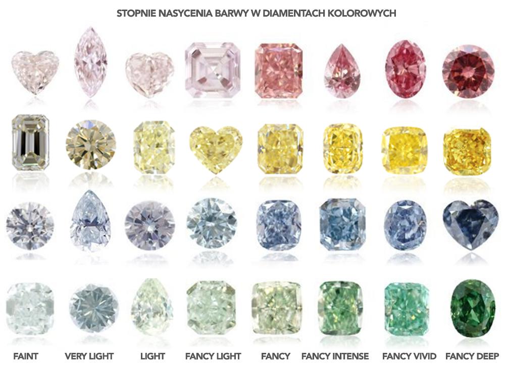 kolorowe diamenty